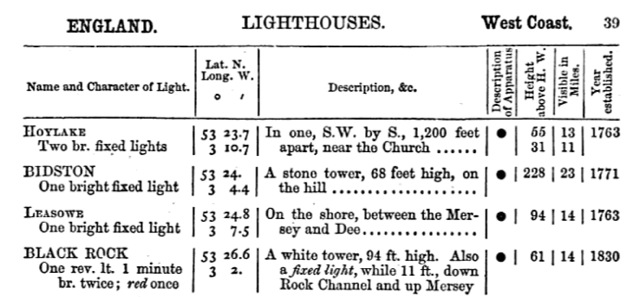 Entry for Bidston in Lighthouses of the World,1861