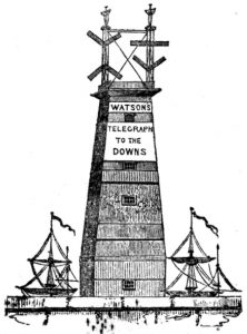 Watson's Telegraph to the Downs, 1842